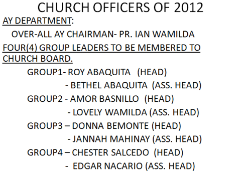 LSDA 2012 Officers-Adventist Youth Fellowship (AYF)